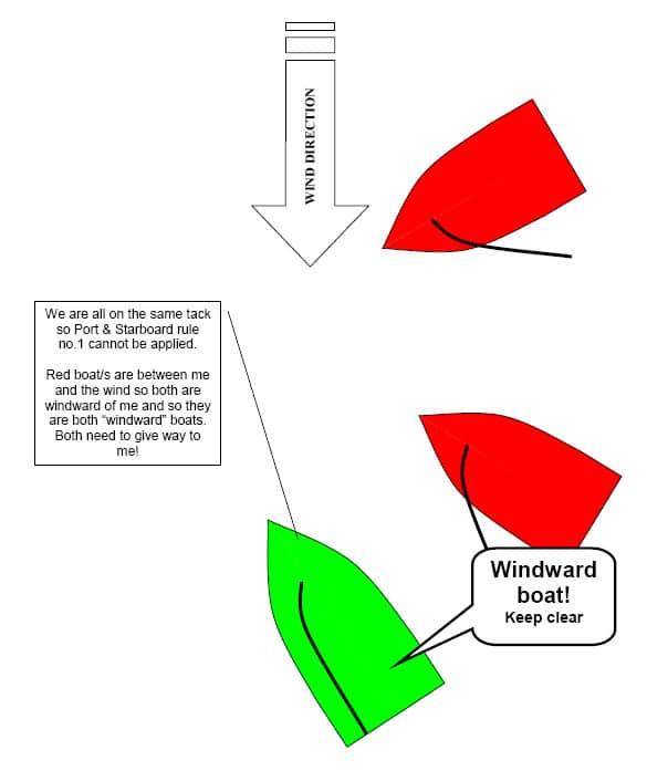 essential_rules_windward_boat